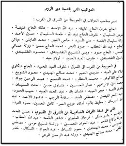 ملاك الأراضي بمدينة دير الزور